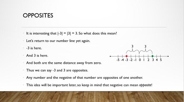 Integers Basics 11