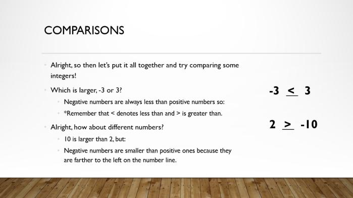 Integers Basics 12