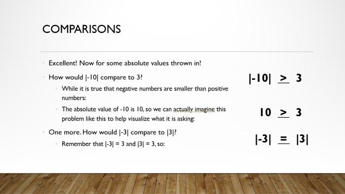 Integers Basics 13