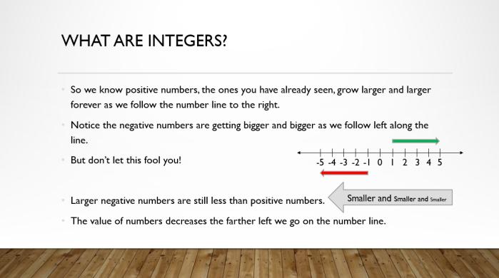 Integers Basics 3