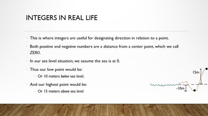Integers Basics 6