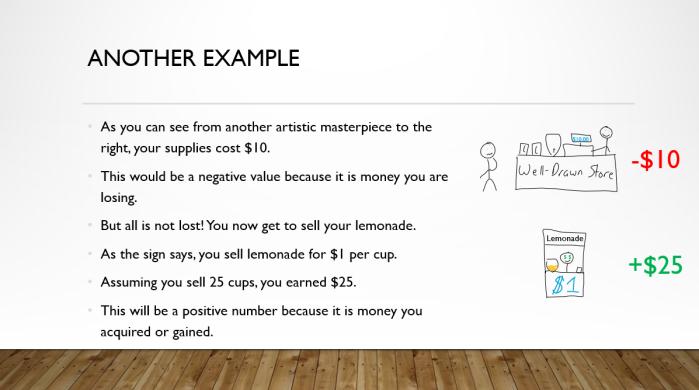 Integers Basics 8